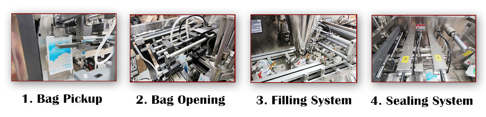 Packaing Machine Technological Process